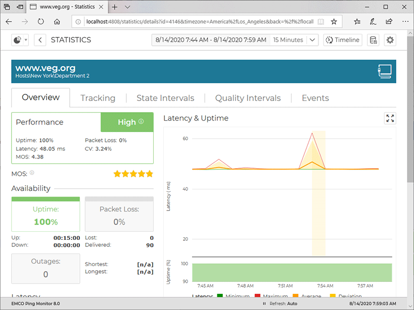 The detailed statistics page for a single host with the Overview tab selected