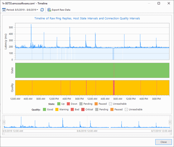 Host timeline and raw ping data exporting